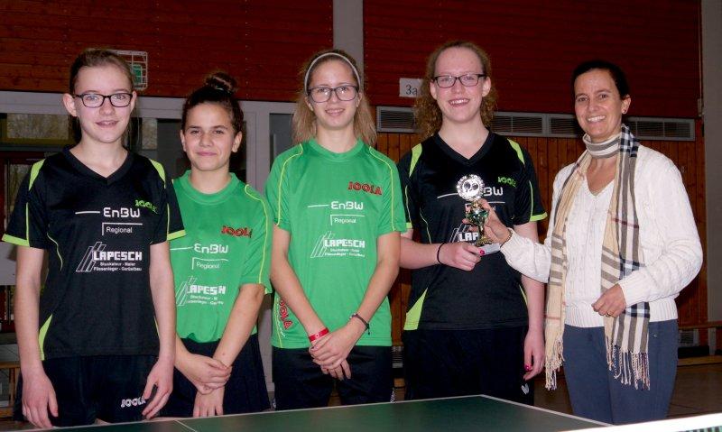von links Selina Friederich, Felipa Pawelzik, Brit Ruprupprecht, Melisa Friedrich und Nadia Pawelzik.